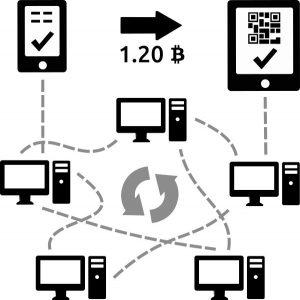 bitcoin funzionamento