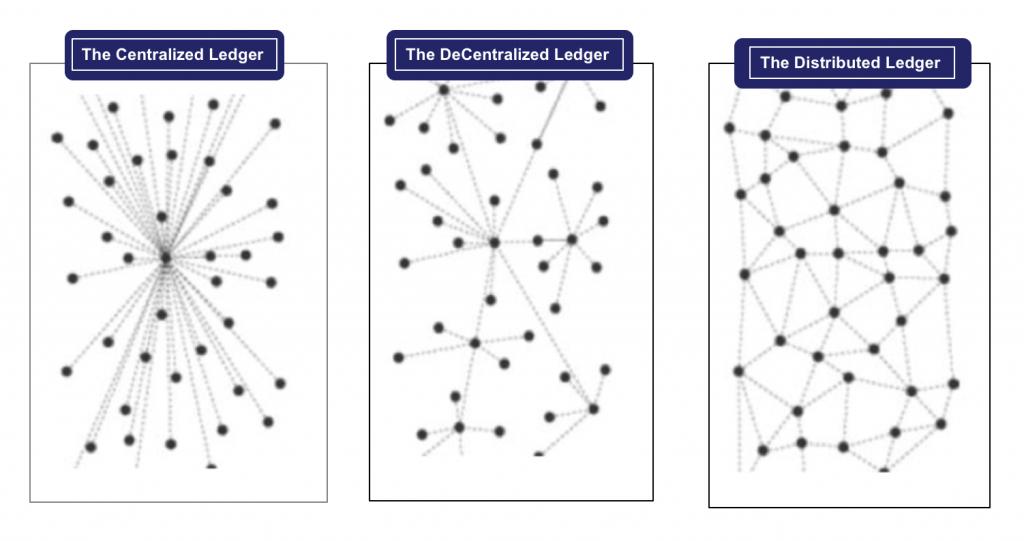 """Blockchain: cos'è, come funziona e genera Bitcoin """"dal nulla"""""""