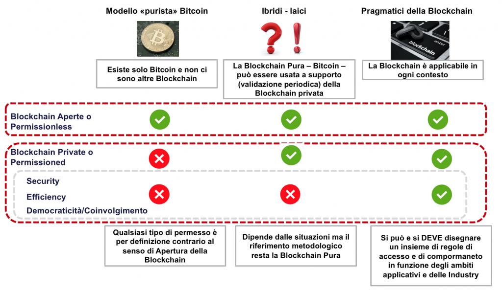 significato mercato crypto
