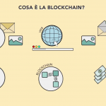 Che cos'è la Blockchain e come funziona Bitcoin in un video dell'Osservatorio Blockchain & Distributed Ledger