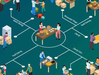 sharing economy Blockchain