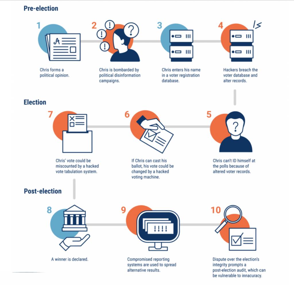 modi semplici per fare soldi con bitcoin la banca centrale francese invita gli istituti finanziari a non investire in criptovalute